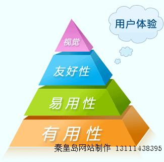秦皇岛网站建设中提高用户体验的设计原则