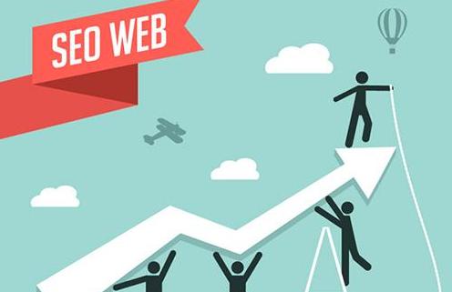 快速提高企业网站排名的策略和方法