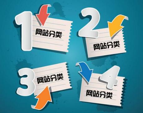 如何建设完美秦皇岛旅游网站 这些事项要知晓