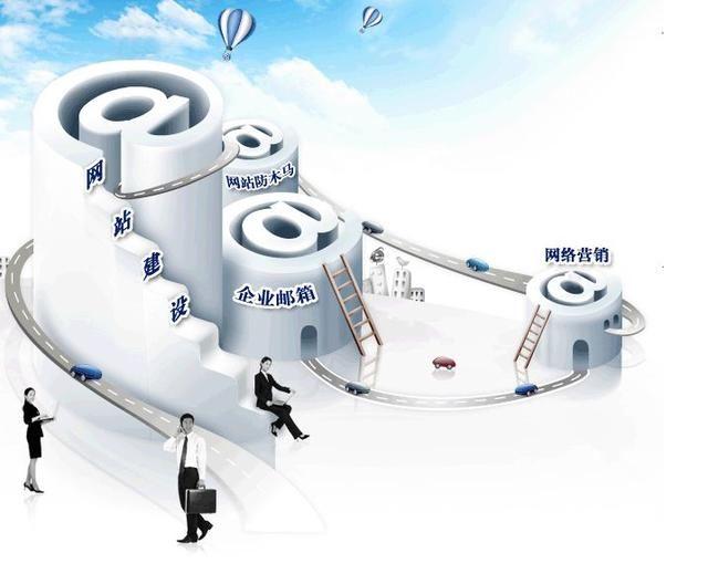 企业电子商务网站设计与建设原则有哪些